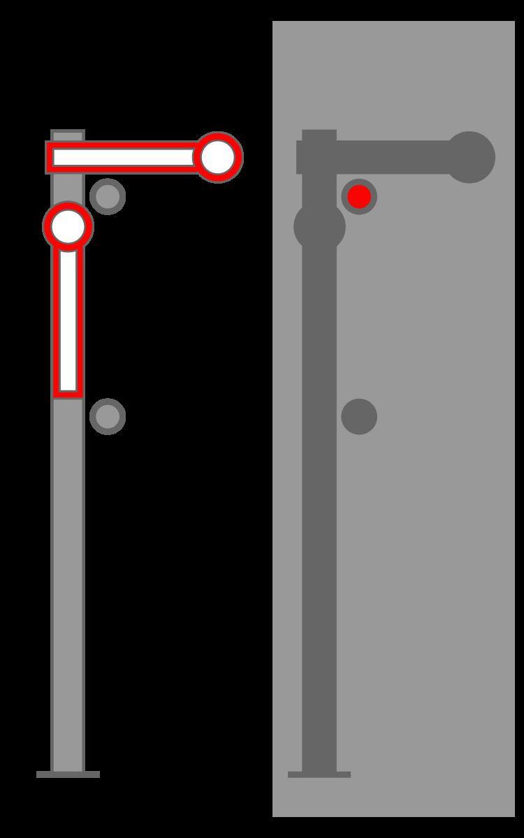 Polish railway signalling