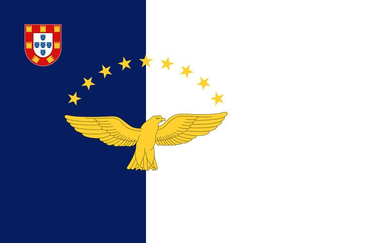 Political status of the Azores