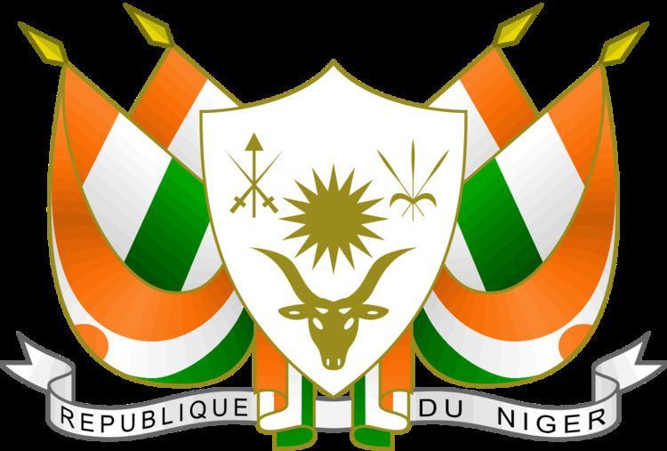 Politics of Niger