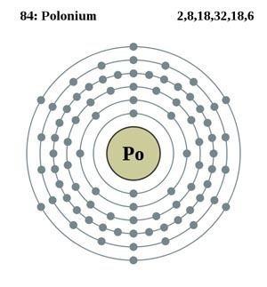Polonium polonium Po