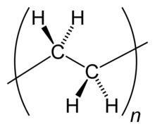 Polyethylene httpsuploadwikimediaorgwikipediacommonsthu