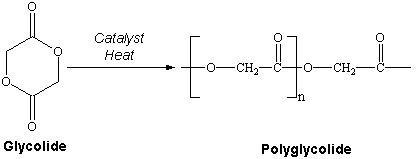 Polyglycolide Polyglycolide Wikipedia