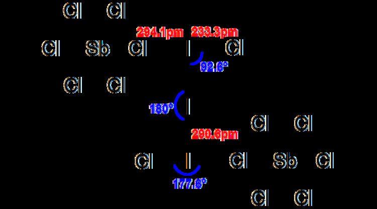 Polyhalogen ions