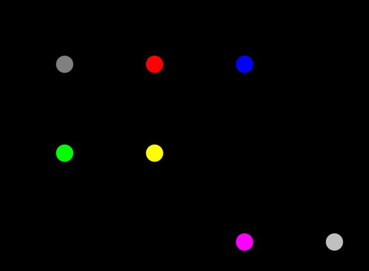 Polytope model