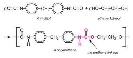 Polyurethane Polyurethanes