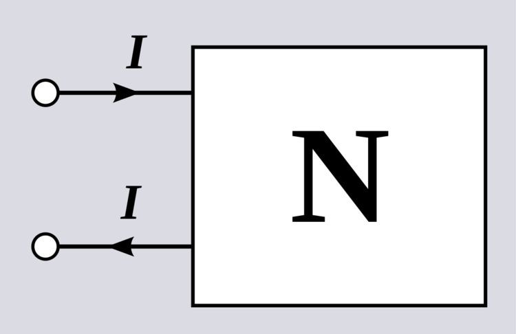 Port (circuit theory)