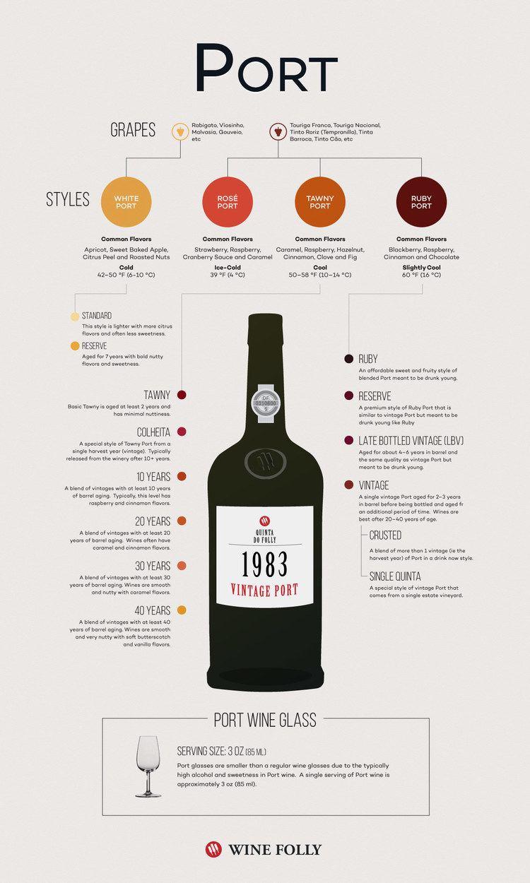 Port wine winefollycomwpcontentuploads201505portwine