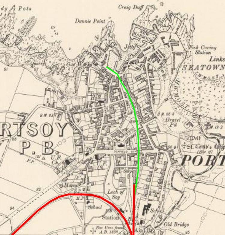 Portsoy railway station