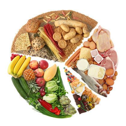 Protein (nutrient) Protein food nutrition deficiency needs body diet absorption