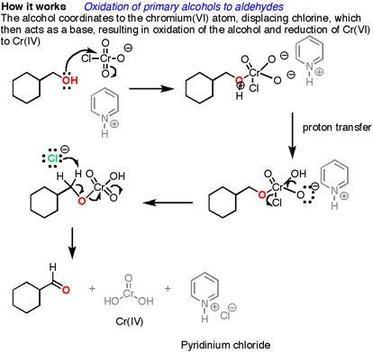 Pyridinium chlorochromate - Alchetron, the free social