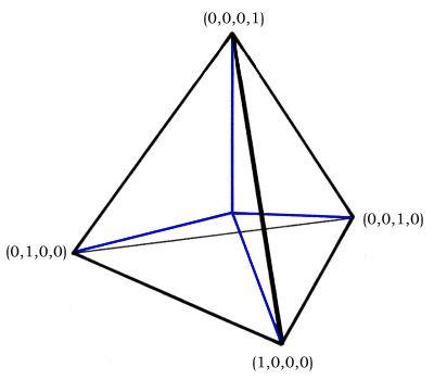 Quadray coordinates
