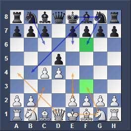 Queen's Gambit wwwexpertchessstrategiescomimagesdamengambitjpg
