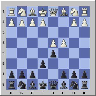 Queen's Gambit Queens Gambit Declined a solid Chess Opening