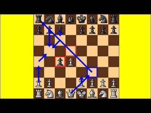 Queen's Gambit Queen39s Gambit Accepted Trap Chesscom