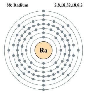 Radium radium Ra