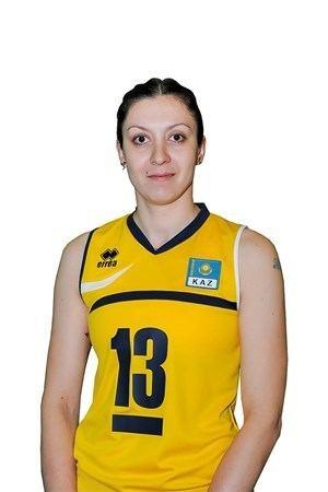 Radmila Beresneva Player Radmila Beresneva FIVB World Grand Prix 2017