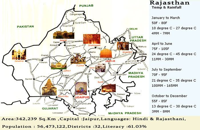 Rajasthan in the past, History of Rajasthan