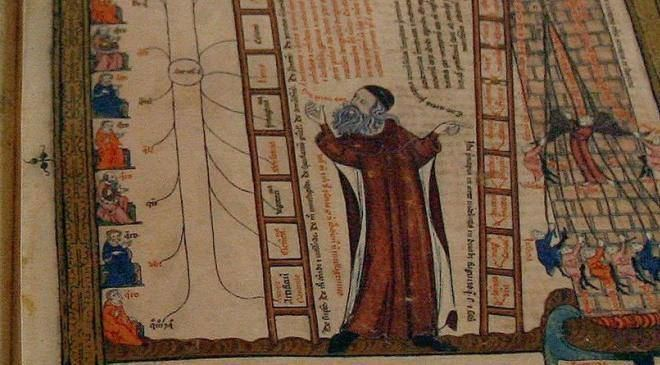Ramon Llull Ramon Llull Literature Biography and works at Spain is