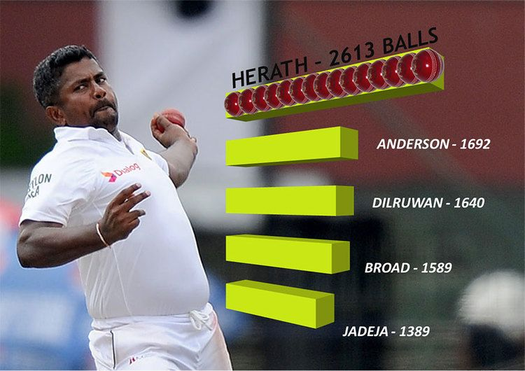 Rangana Herath the bowling machine Cricket ESPN Cricinfo