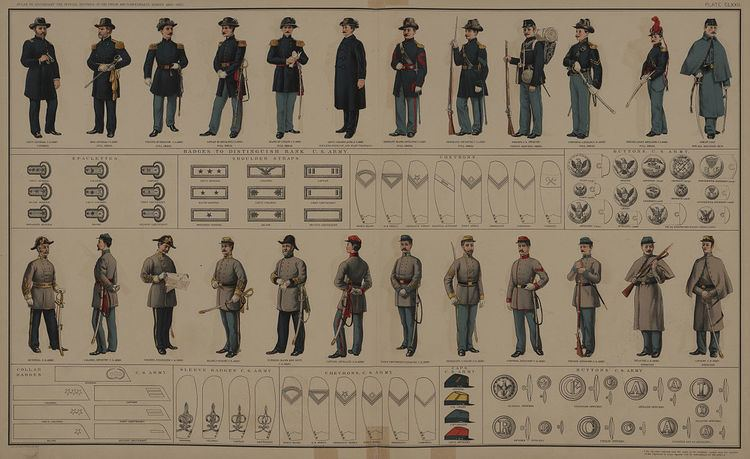 Ranks and insignia of the Confederate States