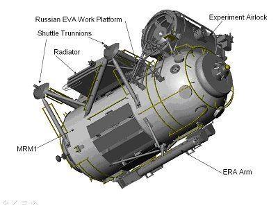 Rassvet (ISS module) Rassvet MRM1 Module
