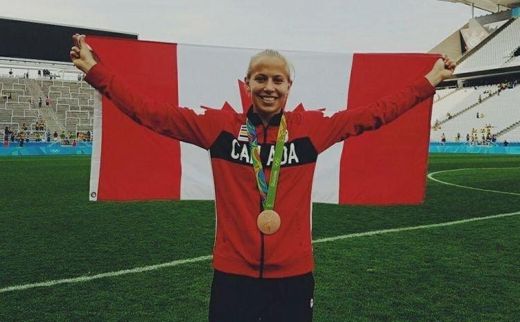 Rebecca Quinn (soccer) Duke womens soccer midfielder Rebecca Quinn selected to Canadas