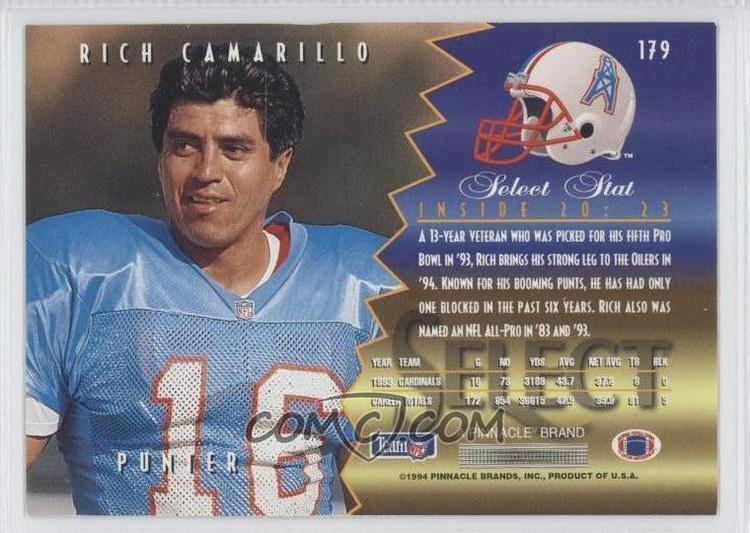 Rich Camarillo 1994 Select 179 Rich Camarillo COMC Card Marketplace
