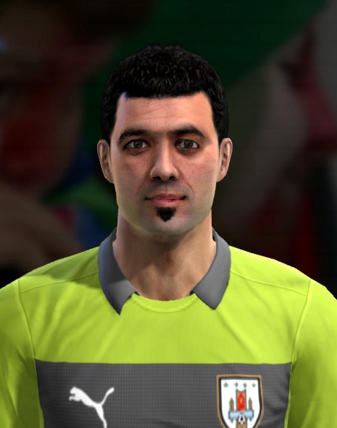 Rodrigo Munoz Faces by Pablobyk CORIMILUNOVIRADONJI and URRETA