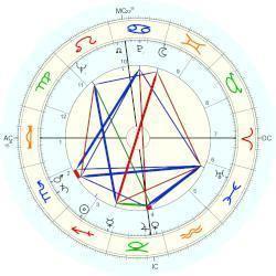 Rolf Yngvar Berg Rolf Yngvar Berg horoscope for birth date 2 December 1925 born in