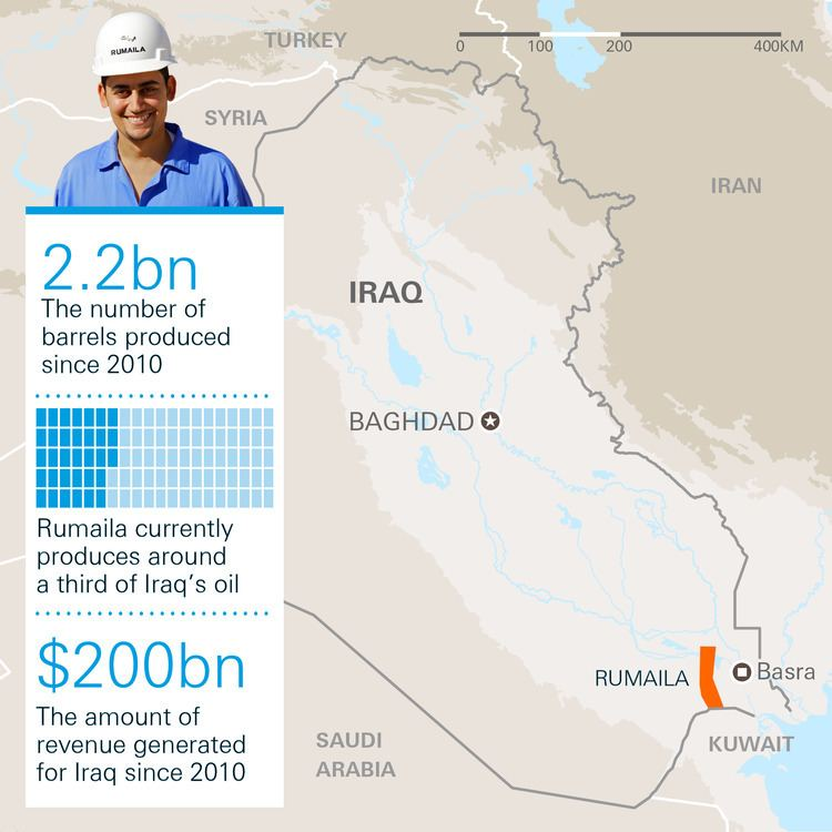 Rumaila oil field Five years five facts about Iraq39s Rumaila Locations BP