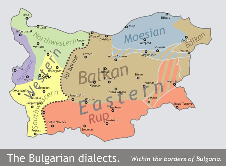 Rup dialects