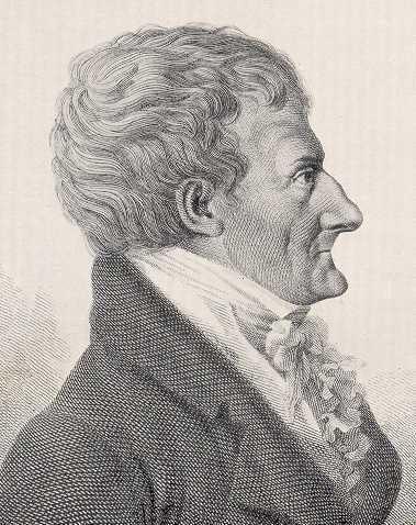 Rutger Macklean Rutger Maclean 1742 1816 Genealogy