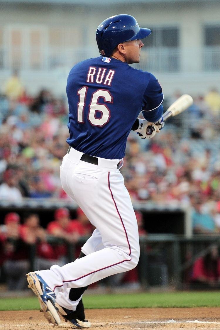 Ryan Rua Sleeper Spotlight Is Ryan Rua A Player Worth Targeting