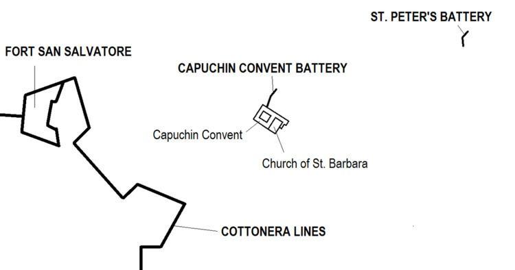 Saint Peter's Battery