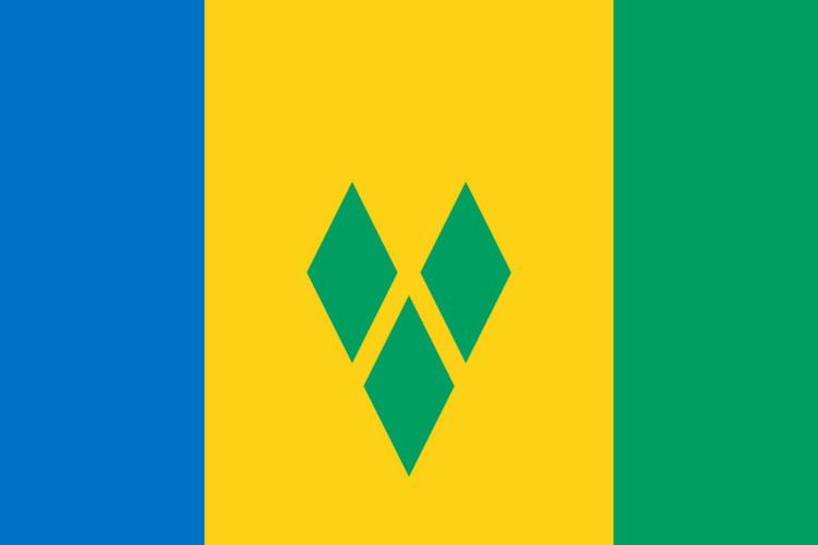 Saint Vincent and the Grenadines at the 2012 Summer Olympics