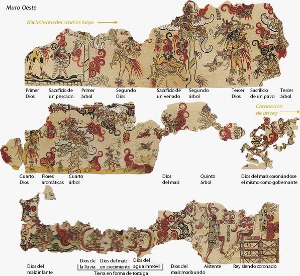 San Bartolo (Maya site) 1000 images about pintura mural prehispanica on Pinterest Maya