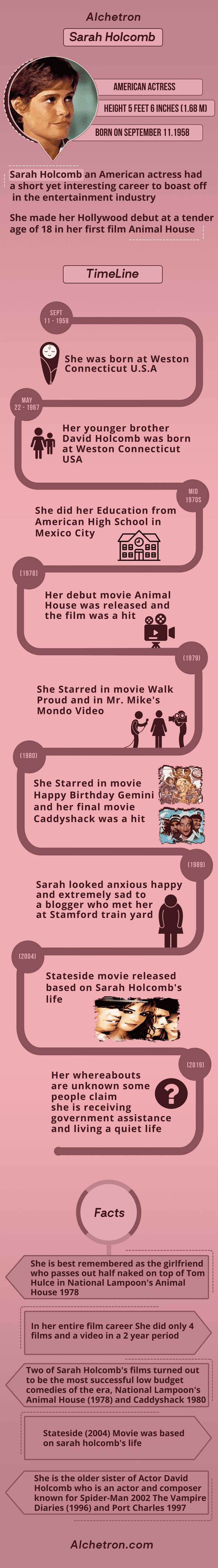 sarah infographic sarah infographic