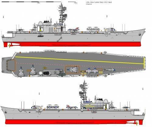 Sea Control Ship Should US Market New Sea Control Ship Carrier F35 Variants