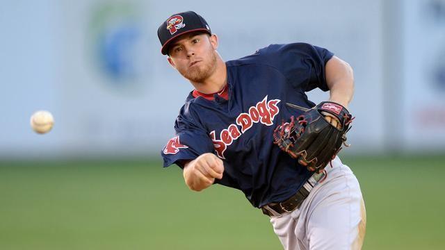 Sean Coyle (baseball) Eastern League notebook Red Sox prospect Sean Coyle