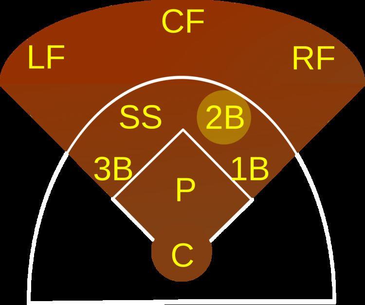 Second baseman