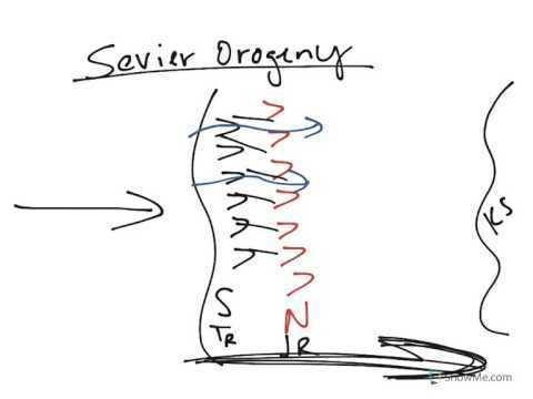 Sevier orogeny Historical Geology Mesozoic Sevier Orogeny YouTube
