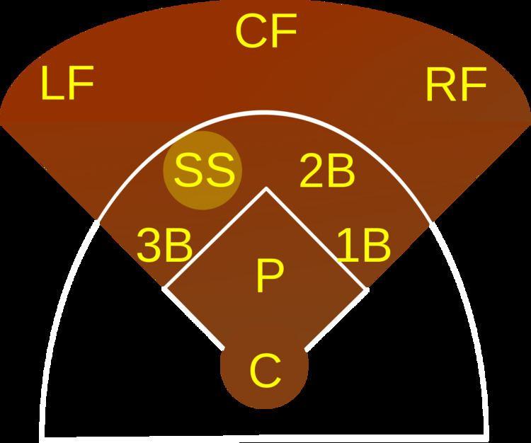 Shortstop