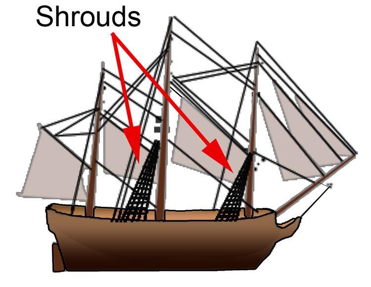 Shroud (sailing)