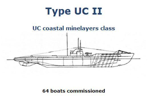 SM UC-42 imgurcom7eMUBpng