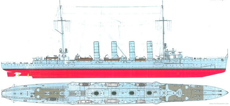 SMS Magdeburg TheBlueprintscom Blueprints gt Ships gt Cruisers Germany gt SMS