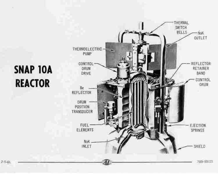 SNAP-10A etecenergygovOperationsMajorOperationsMajorO
