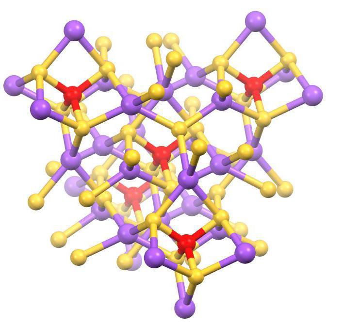 Sodium thioantimoniate httpsuploadwikimediaorgwikipediacommons66