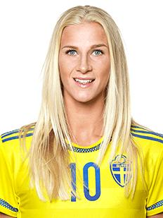 Sofia Jakobsson imgfifacomimagesfwwc2015playersprt3321274png