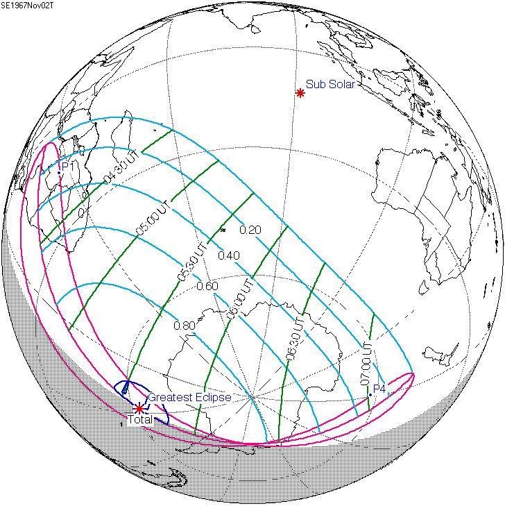 Solar eclipse of November 2, 1967