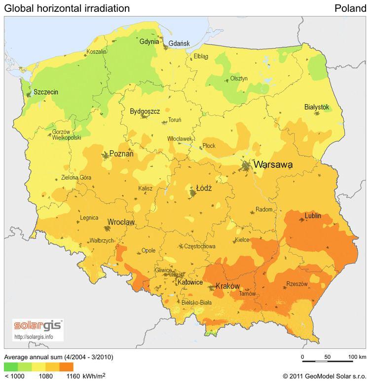 Solar power in Poland
